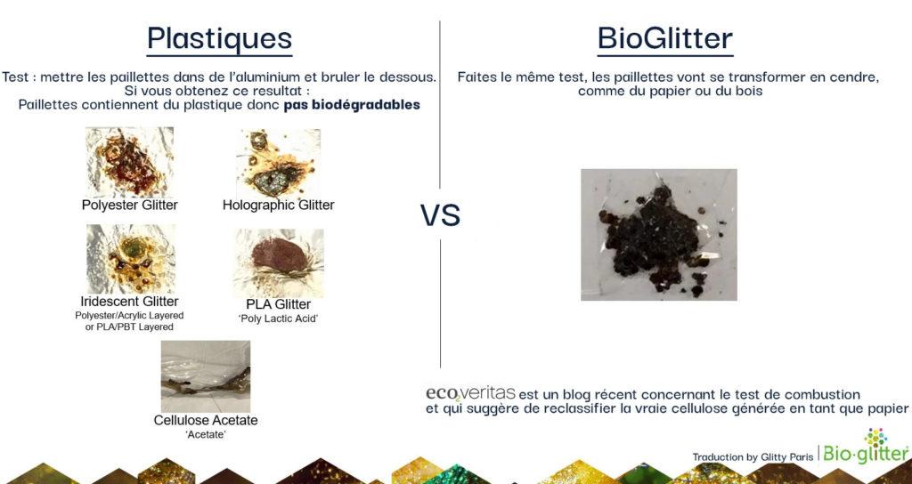 comment-savoir-si-les-paillettes-sont-vraiment-biodegradables